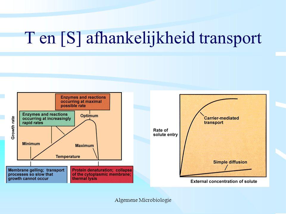 T en [S] afhankelijkheid transport
